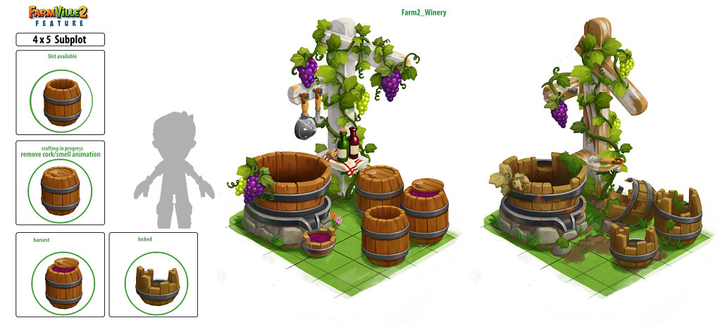 Winery for FarmVille2