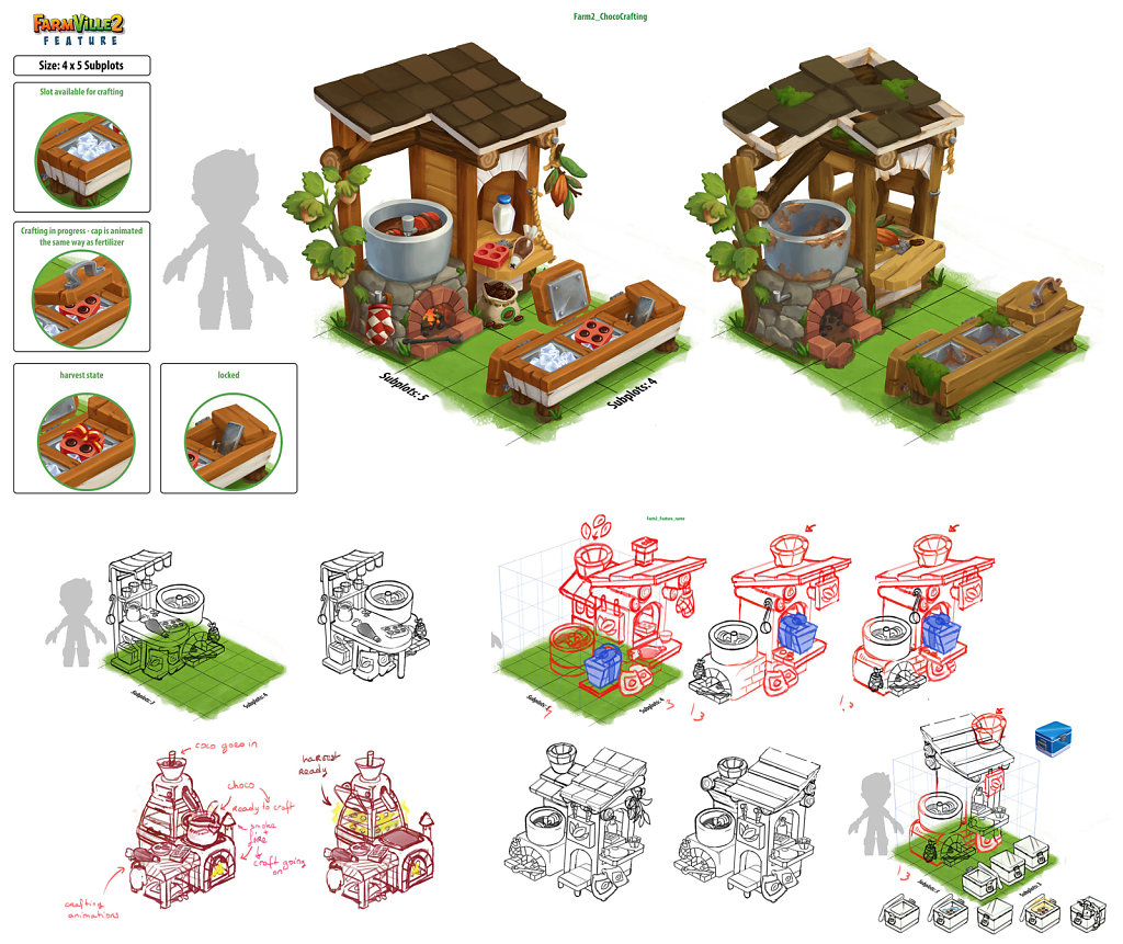 Chocolate crafting building for FarmVille2